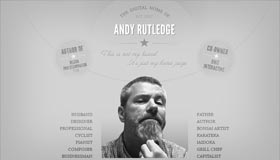 Andy Rutledge | Designer