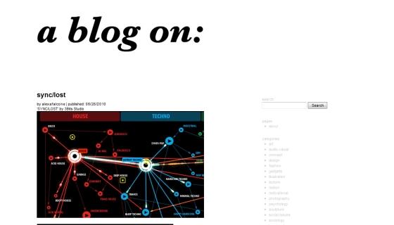 A Blog On