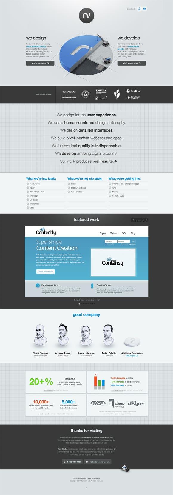 Rareview | Design Agency